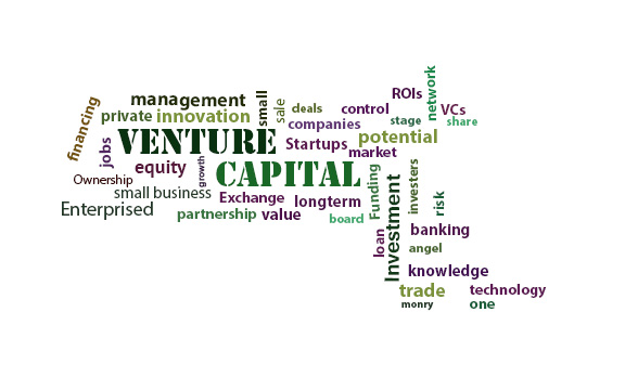 Top Venture Capital Investment States – 2014 Q1 and Q2