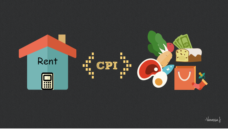 """What Does CPI Have To Do With My Rent?"""