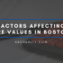 Supplementary Factors Affecting CRE Values in Boston